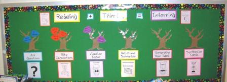 Tree of Good Reading Bulletin Board--Early in the Year