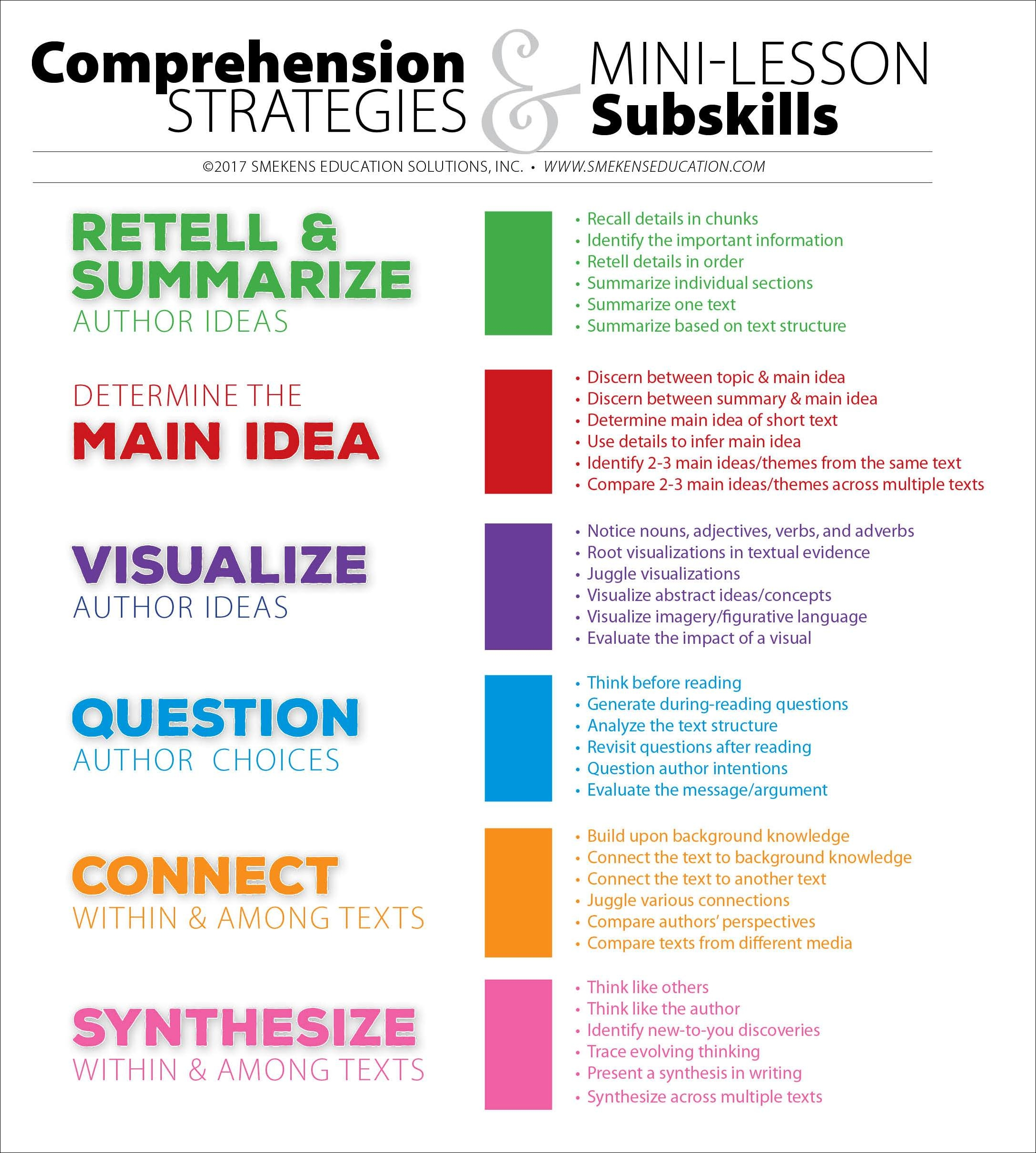 Comprehension Strategies & Mini-Lesson Subskills