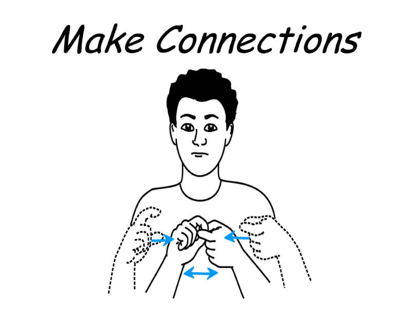 Dr. Cathy Collins Block Comprehesion Hand Signs Make Connections