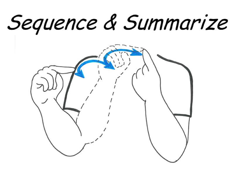 Dr. Cathy Collins Block Comprehesion Hand Signs Sequence & Summarize