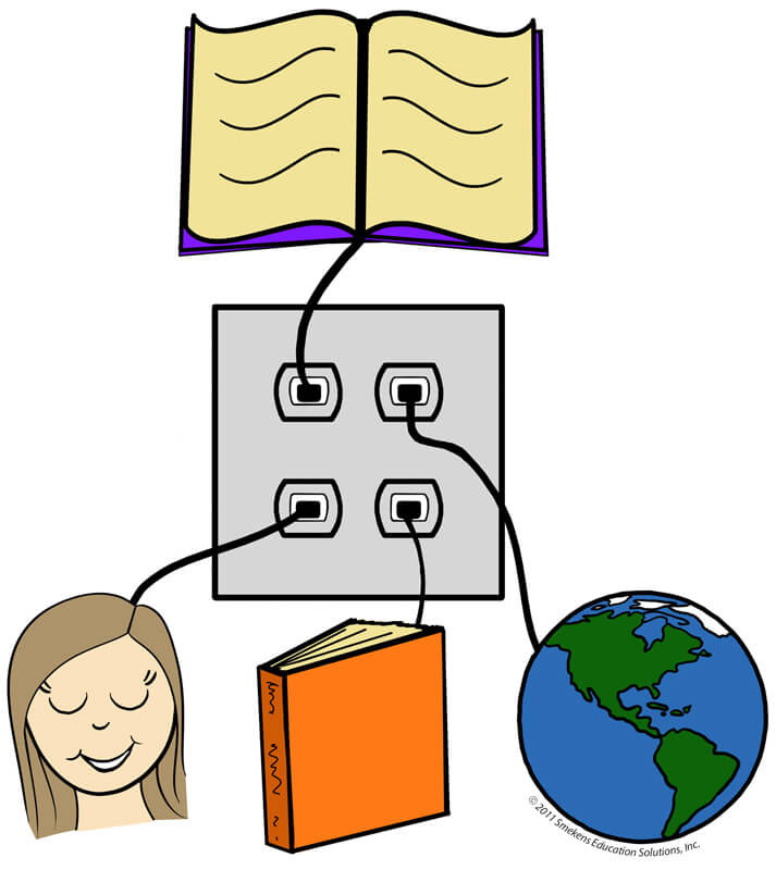 Smekens Education comprehension icons Making Connections