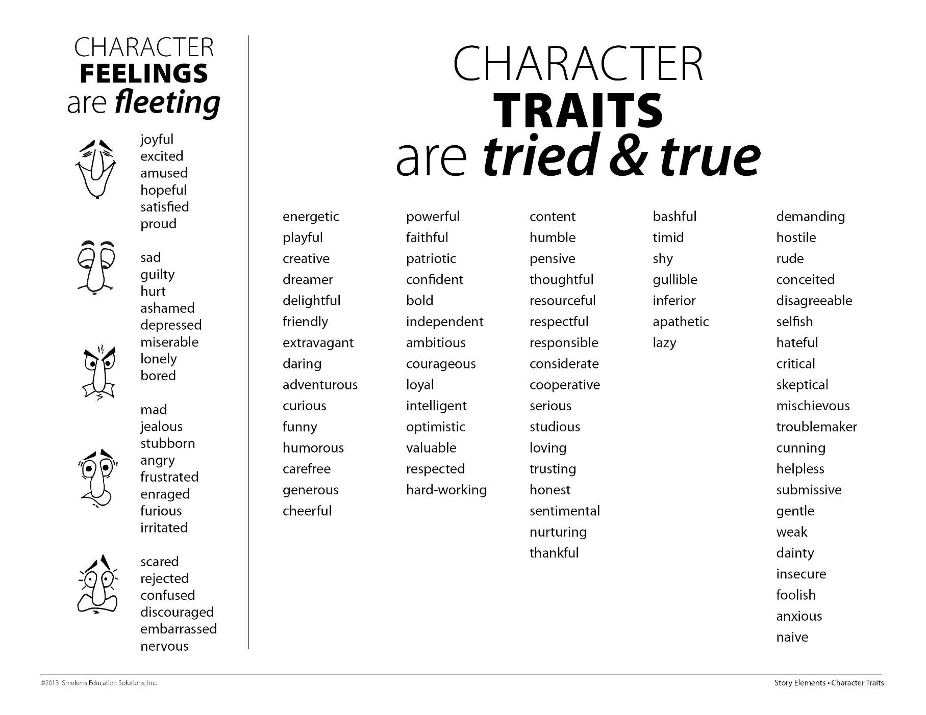 Smekens Education Character Traits versus Character Feelings