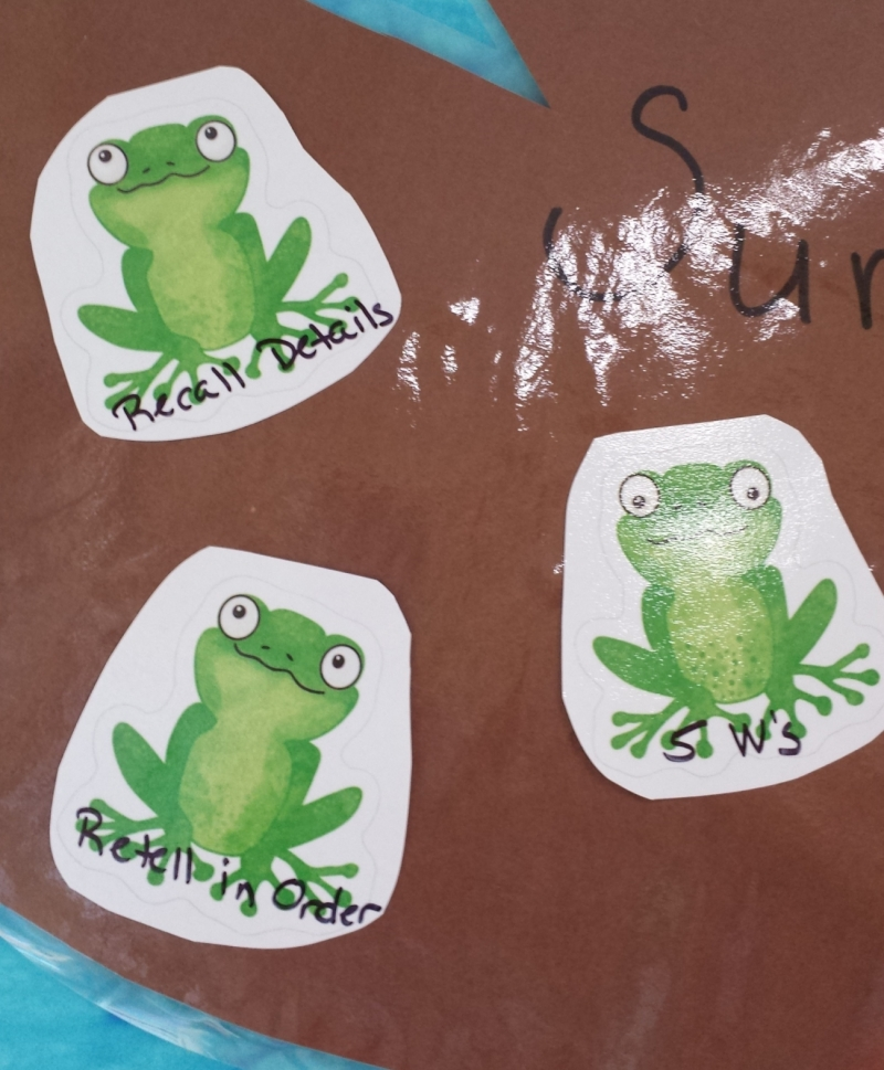 Frog Example 1