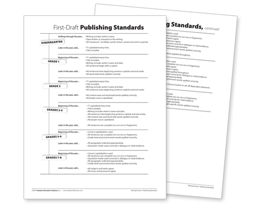 K-12 Publishing Standards Example FREE Download