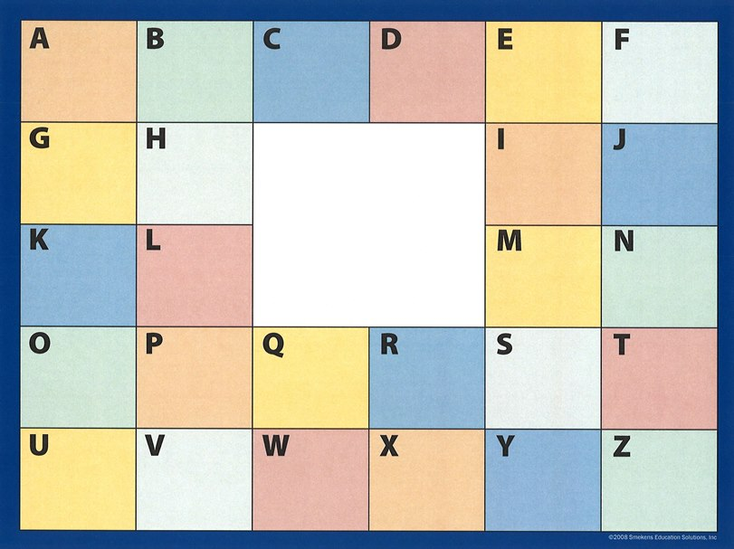 ABC Chart by Smekens Education Solutions