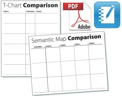 Compare Contrast Chart and Map