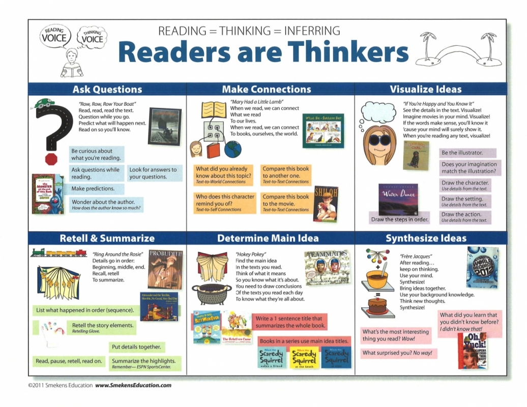 Readers are Thinkers