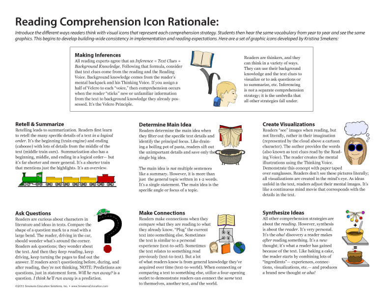 Smekens Education Reaching Comprehension Icon Rationale