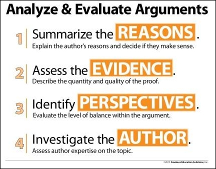 Analyze & Evaluate Arguments