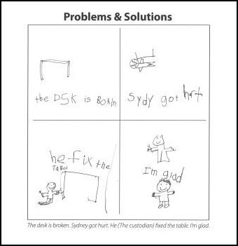 Problem-Solution Student Sample