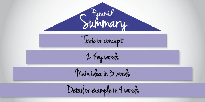 Create Simple Summaries with Pyramids