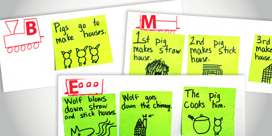 Expose K-2 Readers to Annotation Strategies
