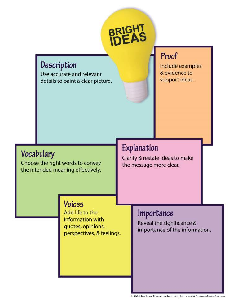 Developing Ideas Graphic Organizer