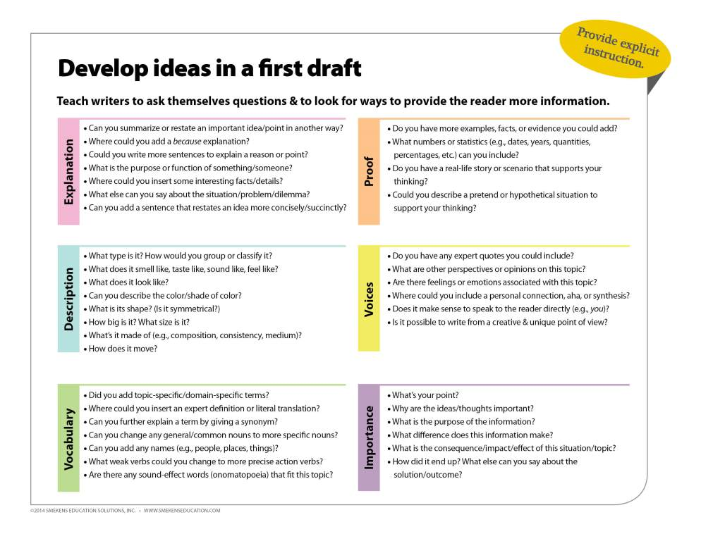 Develop Ideas in a First Draft