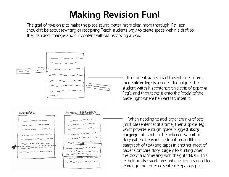 Make Revision Fun!