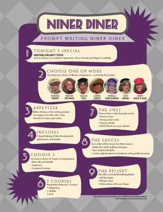 Niner Diner--6 Traits of Writing--Test Lady Reminders