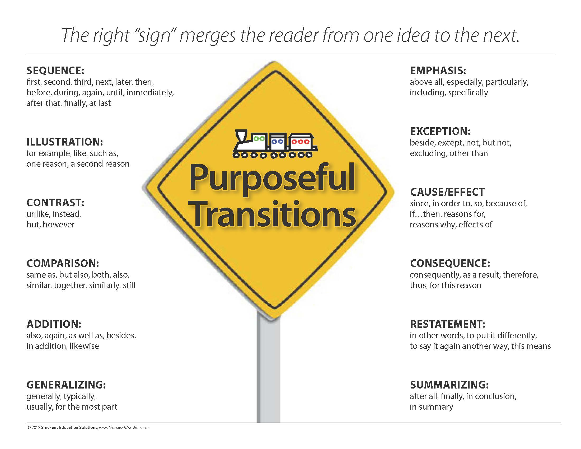 Purposeful Transitions Grades 3-5