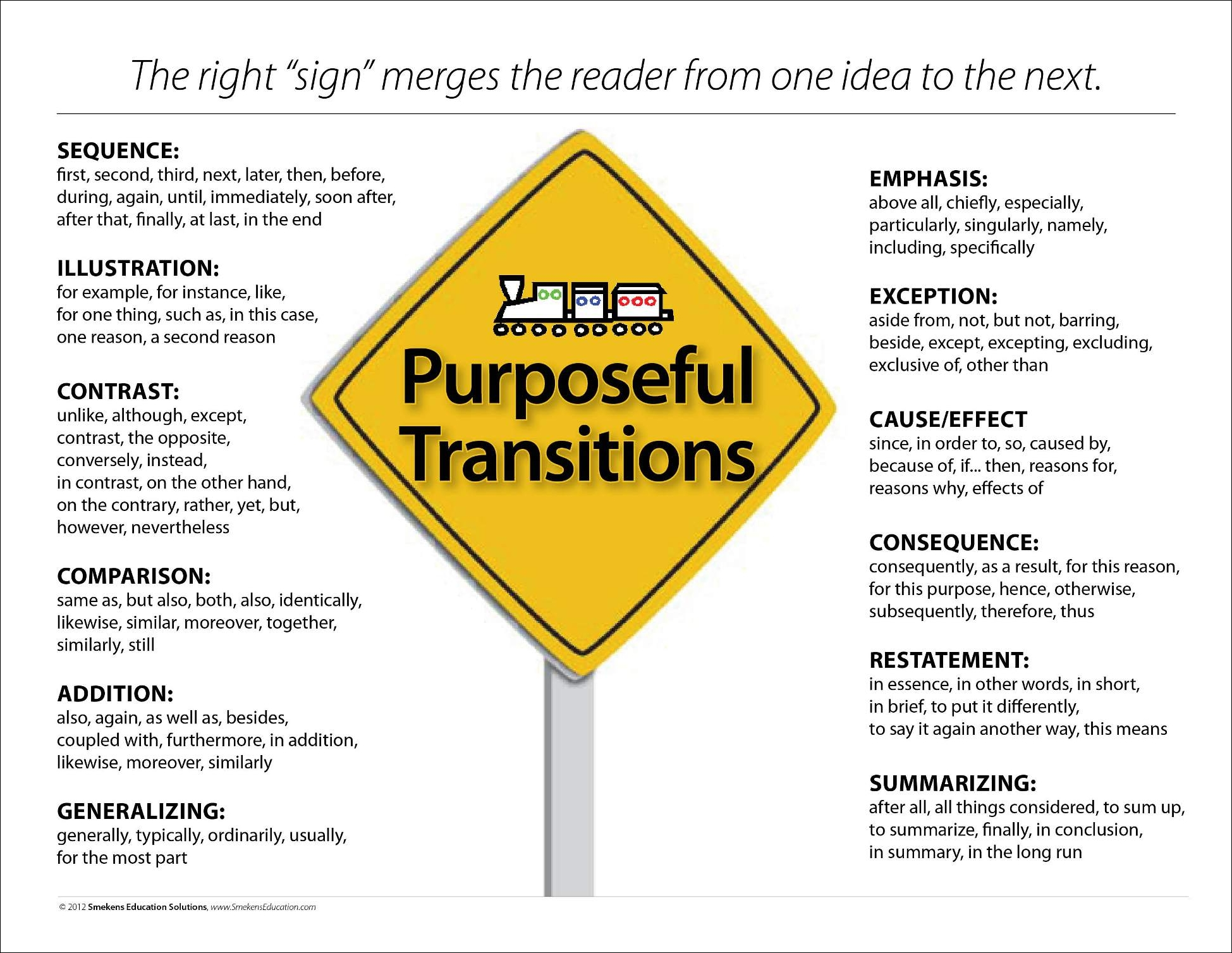 Purposeful Transitions Grades 6-12