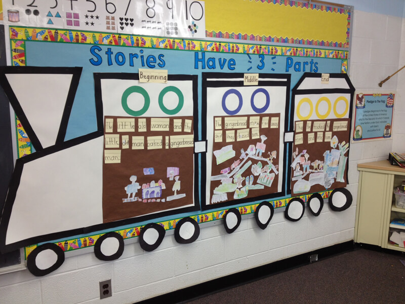 Organize Details in a Story Retelling