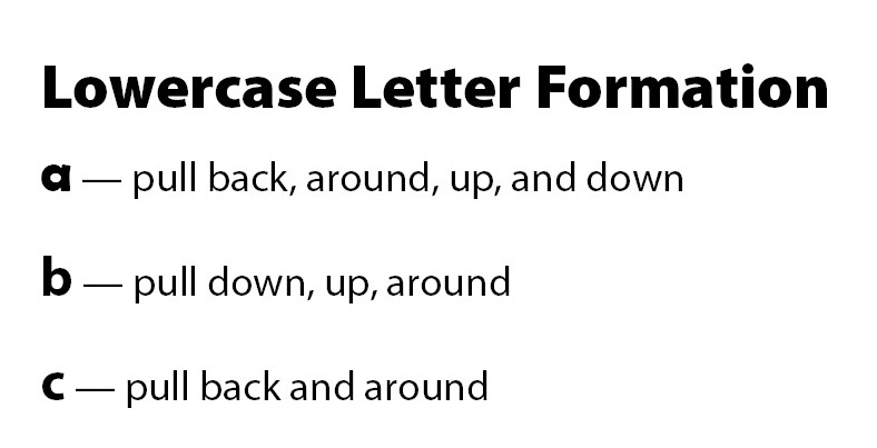 Verbal Path for Lowercase Letter Formation