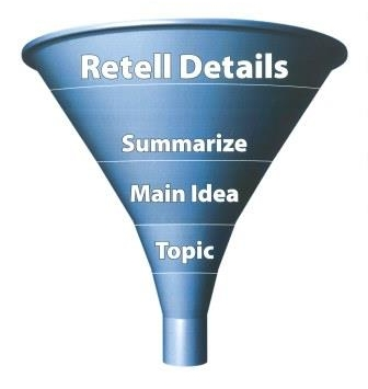 Summarize with Funnel Analogy