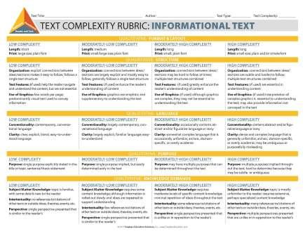 Informational Text Complexity