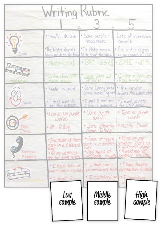 6-Traits Writing Rubric--Add Visual Examples