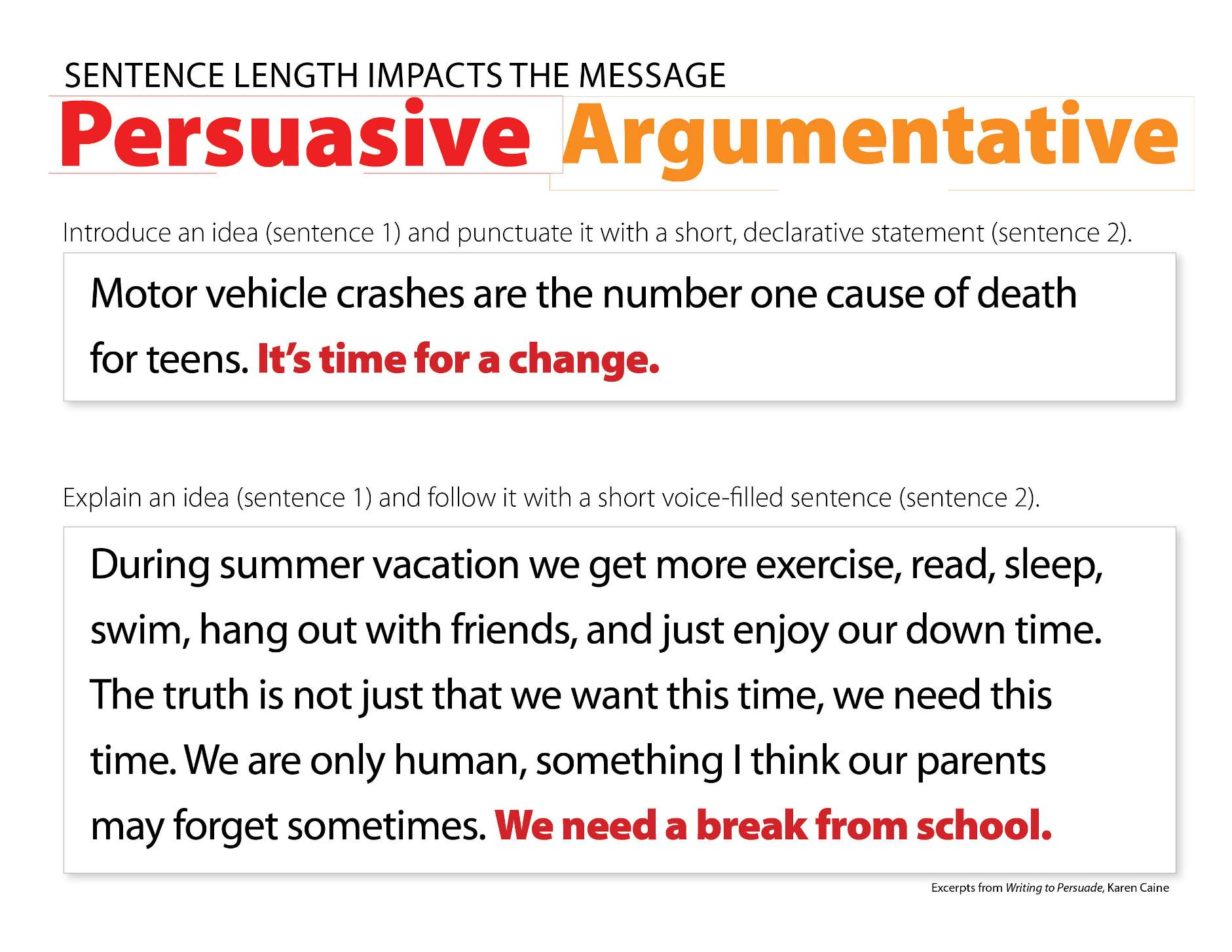 Persuasive argumentative writing sentence length impacts message