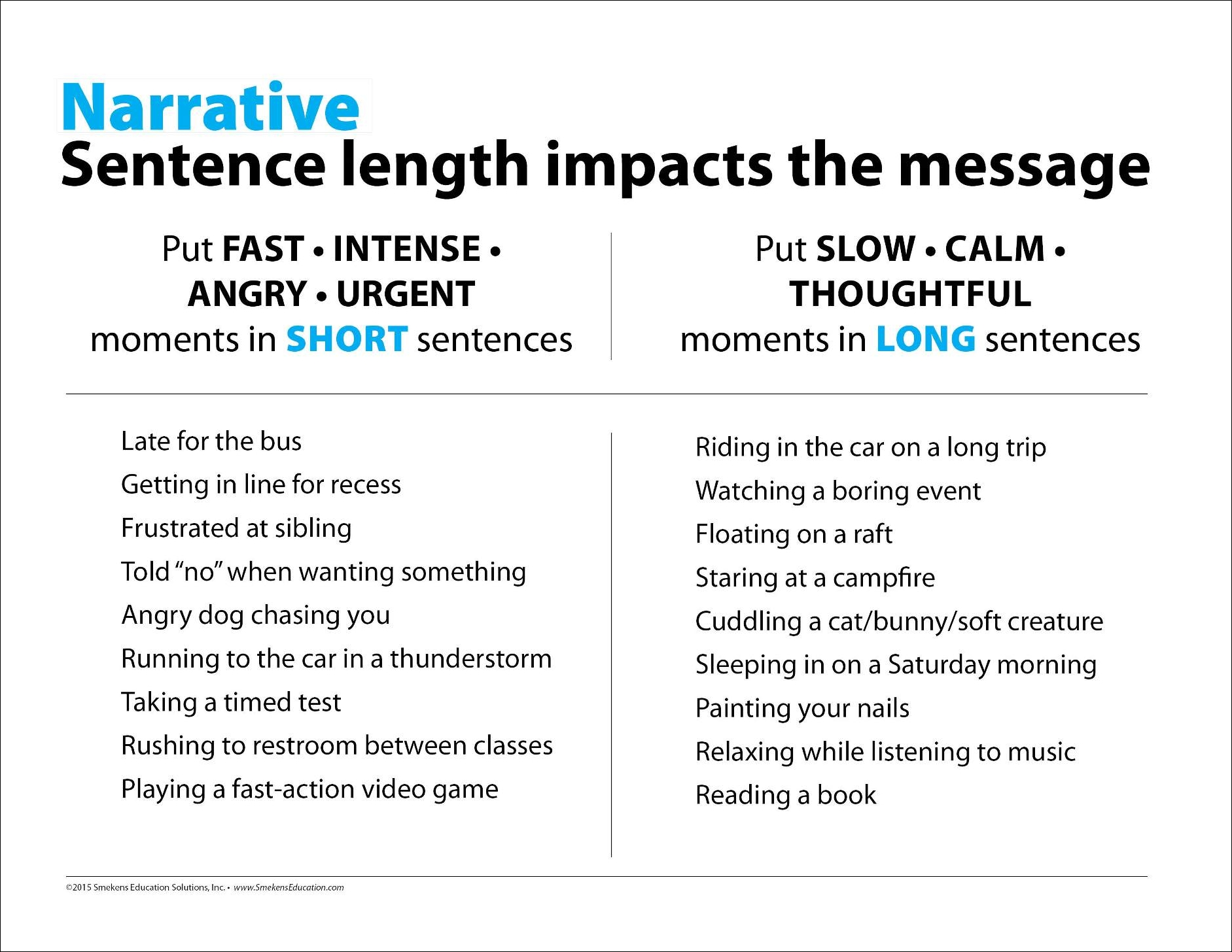Narrative Writing Sentence length impacts the message