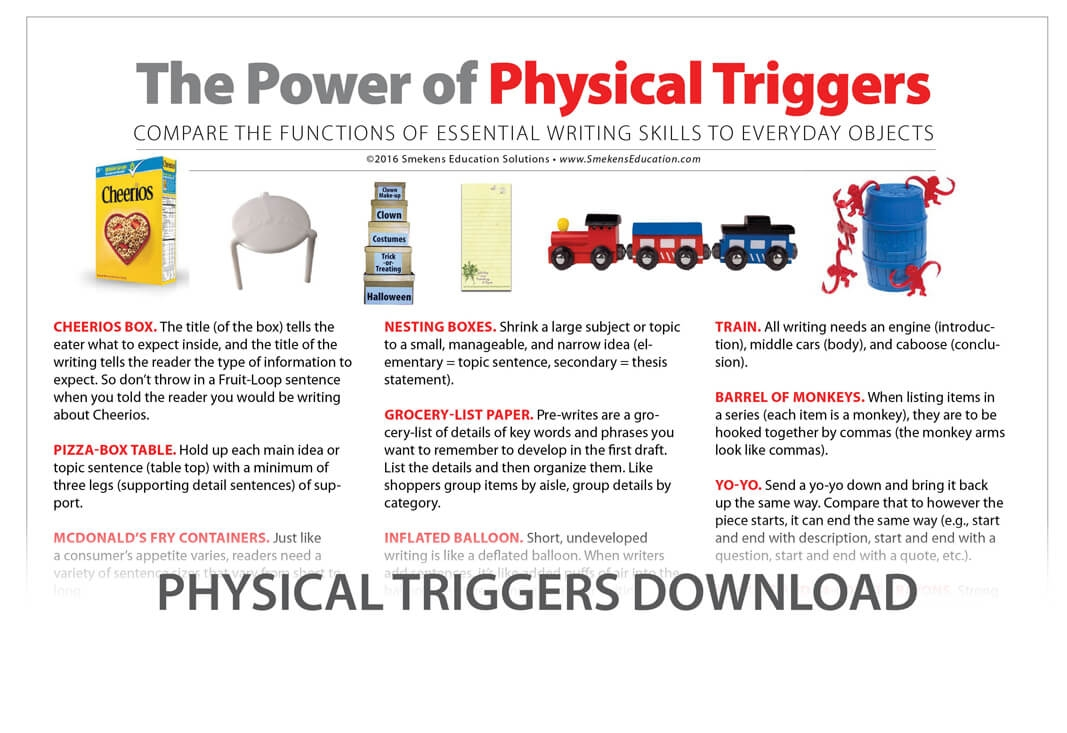 Use Concrete Triggers in Mini-Lessons Rationale