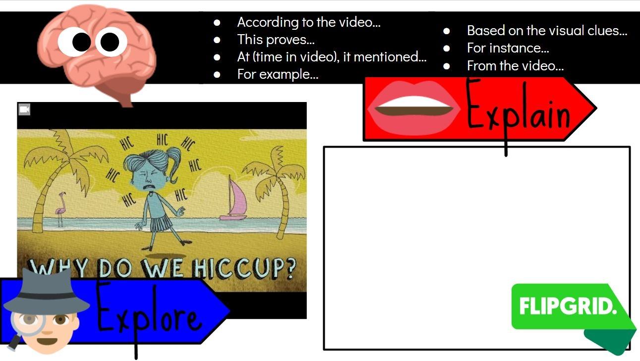 Textual Evidence - Why do we hiccup?