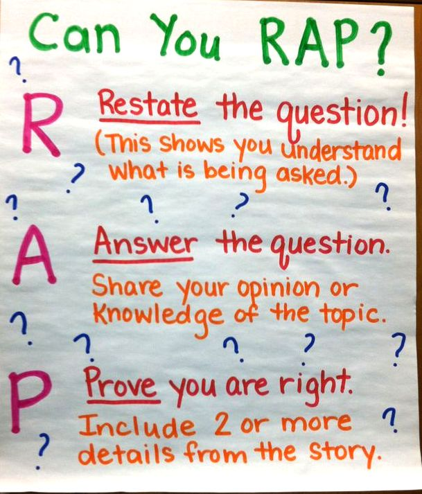 R.A.P. Acronym for constructed-response writing