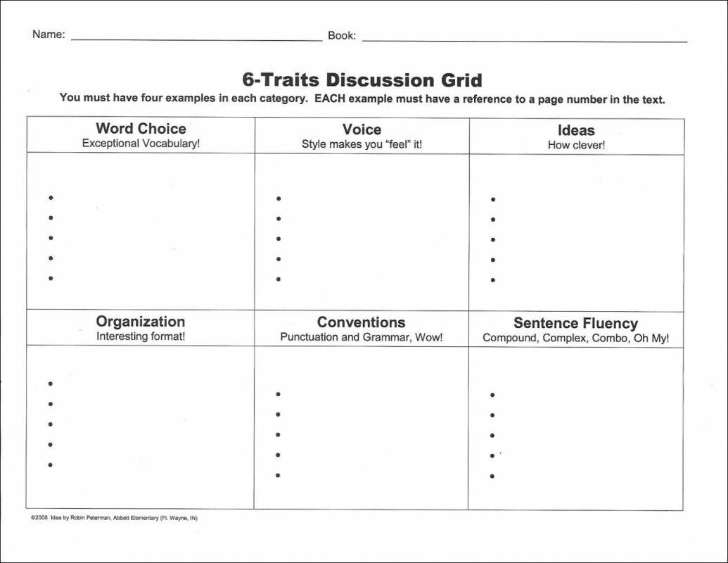 6 Traits of Writing-- 6 Traits Discussion Grid