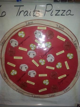 6 Traits of Writing Pizza bulletin board