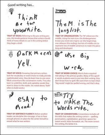 6 Traits of Writing-- Kindergarten Kid's Definitions of the 6 Traits