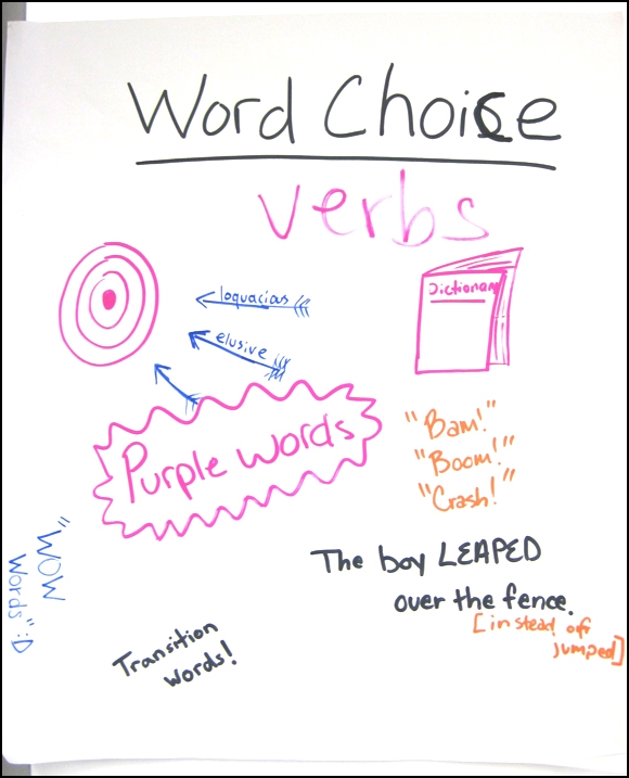 6 Traits of Writing--Kid-Made poster--Trait of Word Choice
