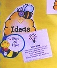 6 Traits of Writing bulletin board--Trait of Ideas