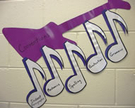 6 Traits of Writing--Our Writing Rocks bulletin board--Trait of Conventions