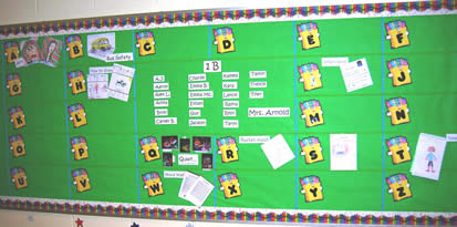 6 Traits of Writing--Trait of Ideas--ABC Ideas Bulletin Board