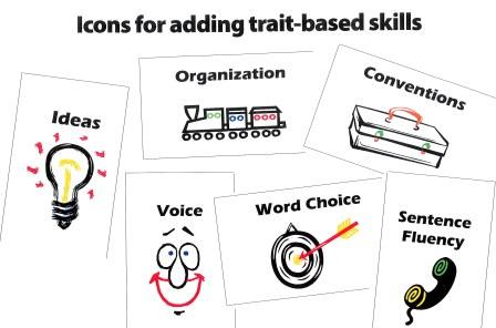 6 Traits of Writing icons for adding trait-based skills