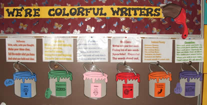 6 Traits of Writing--We're Colorful Writers bulletin board