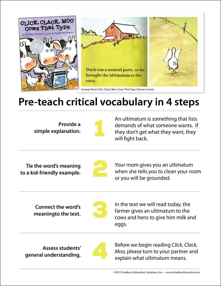 Pre-Teach Critical Vocabulary in 4 Steps