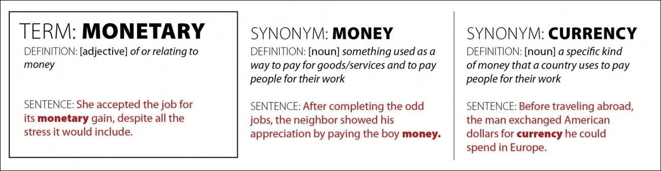 Distinguish Between Key Terms and Their Synonyms