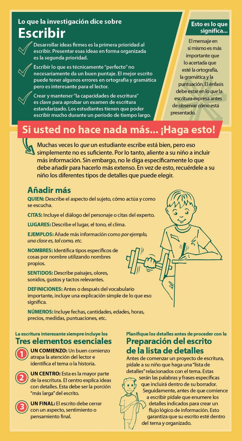 Writing Parent Card by Smekens Education--Spanish version
