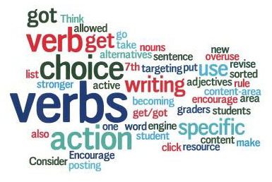 Action Verbs Wordle