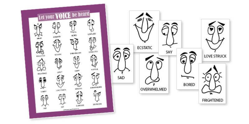 6 Traits of Writing Voice poster--Face icons