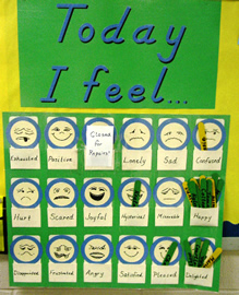 Today I Feel...Bulletin Board Idea