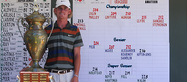 Philley Captures 85th West Texas Amateur